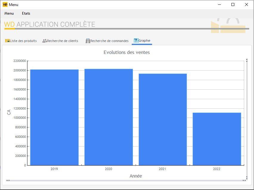 Visualisation du graphe en mode test