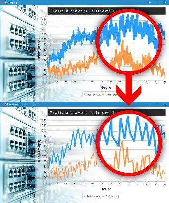 En haut: un graphe sans échantillonnage. En bas: le même graphe avec échantillonnage